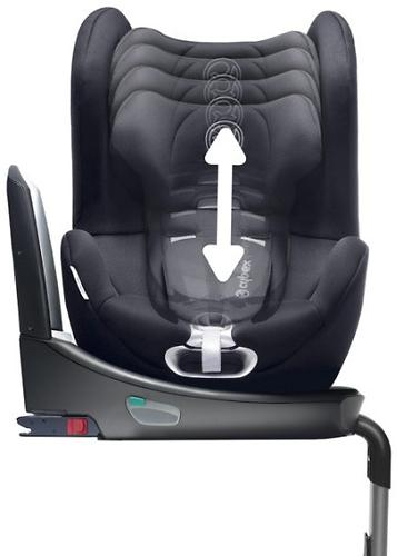 Автокресло Cybex Sirona Plus True Blue (14)