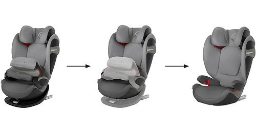 Автокресло Cybex Pallas S-Fix Tropical Blue (14)