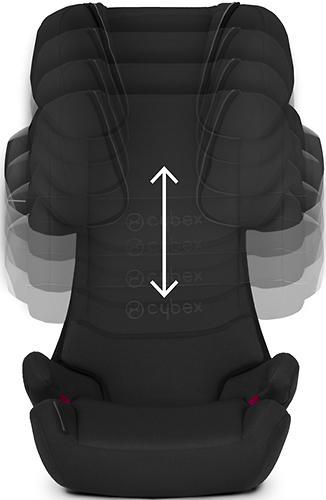 Автокресло Cybex Solution X2-Fix Pure black (12)