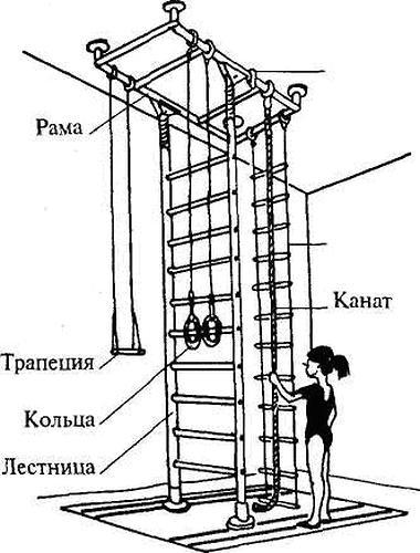 """Детский спортивный комплекс """"Юниор"""" (3)"""