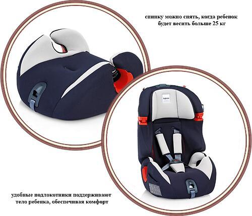 Автокресло Inglesina Prime Miglia Blue (9)