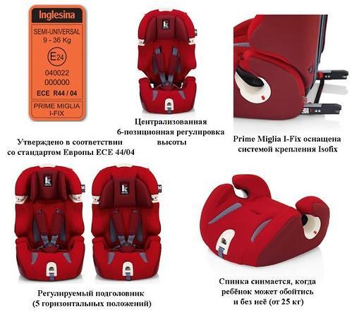 Автокресло Inglesina Prime Miglia i-fix Red (11)
