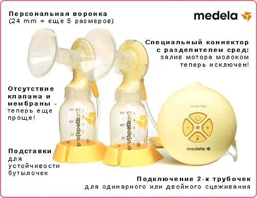 Молокоотсос MEDELA двойной электронный SWING MAXI + соска Calma (9)