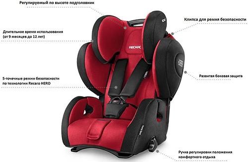 Автокресло Recaro Young Sport Hero Ruby (12)