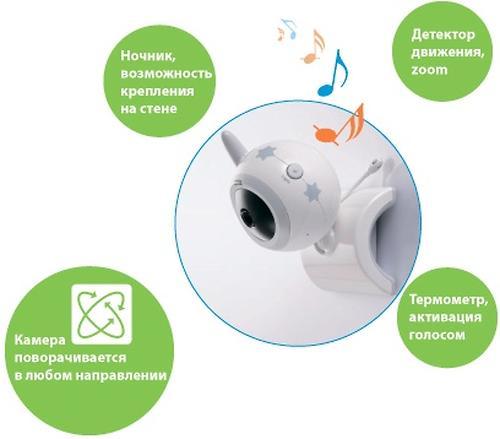 Дополнительная камера для видеоняни Switel BCF930 (4)