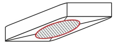 Наматрасник Витоша 60х120х10 см из клеенки с ПВХ покрытием (1)
