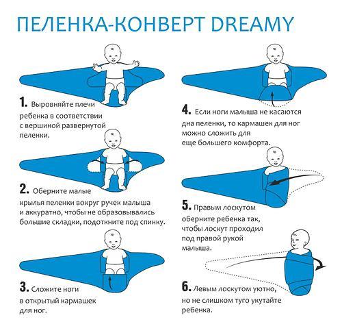 Пеленка-конверт Витоша Dreamy 0-6 мес, 50 см (интерлок) (4)