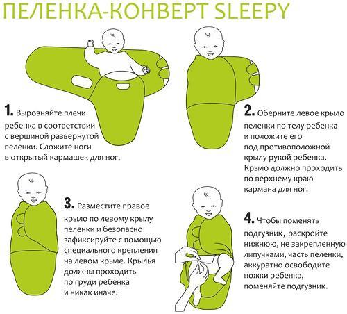 Пеленка-конверт Витоша Sleepy 0-6 мес, 60 см (интерлок на липучках) (4)