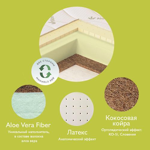 Матрац детский Plitex Aloe Vera Oval AB-18/4 (5)