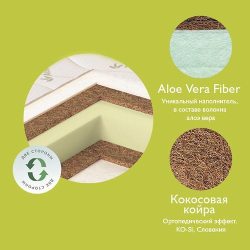 Матрац детский Plitex Aloe Vera Ring AB-19/2 (4)