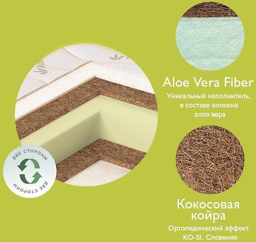 Матрас детский Plitex Aloe Vera Ring (6)