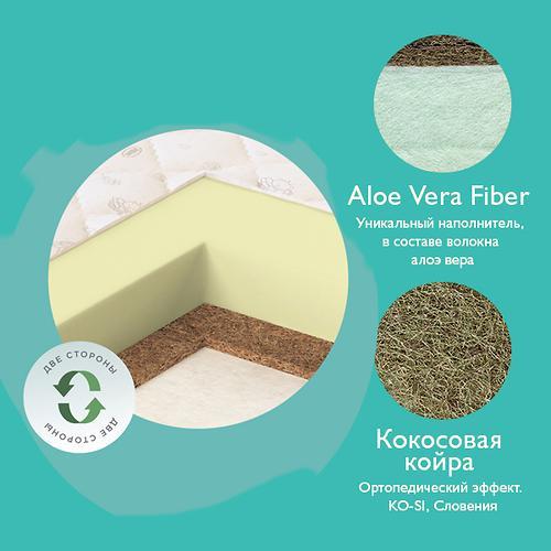 Матрац детский Plitex Flex Cotton Ring ФК-02/2 (4)