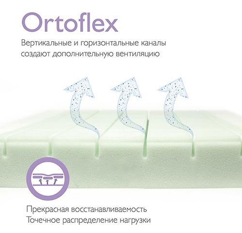 Матрац детский Plitex Magic Sleep МС-119-01 (11)