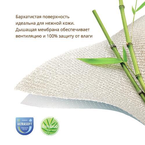 Наматрасник непромакаемый Plitex Bamboo Waterproof Lux НН-01.1 (6)