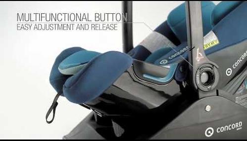 Коляска Concord 3 в 1 Neo Mobility Set S.E. Milan (18)