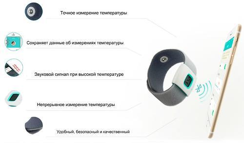 Интеллектуальный термометр Vipose Ifever (20)